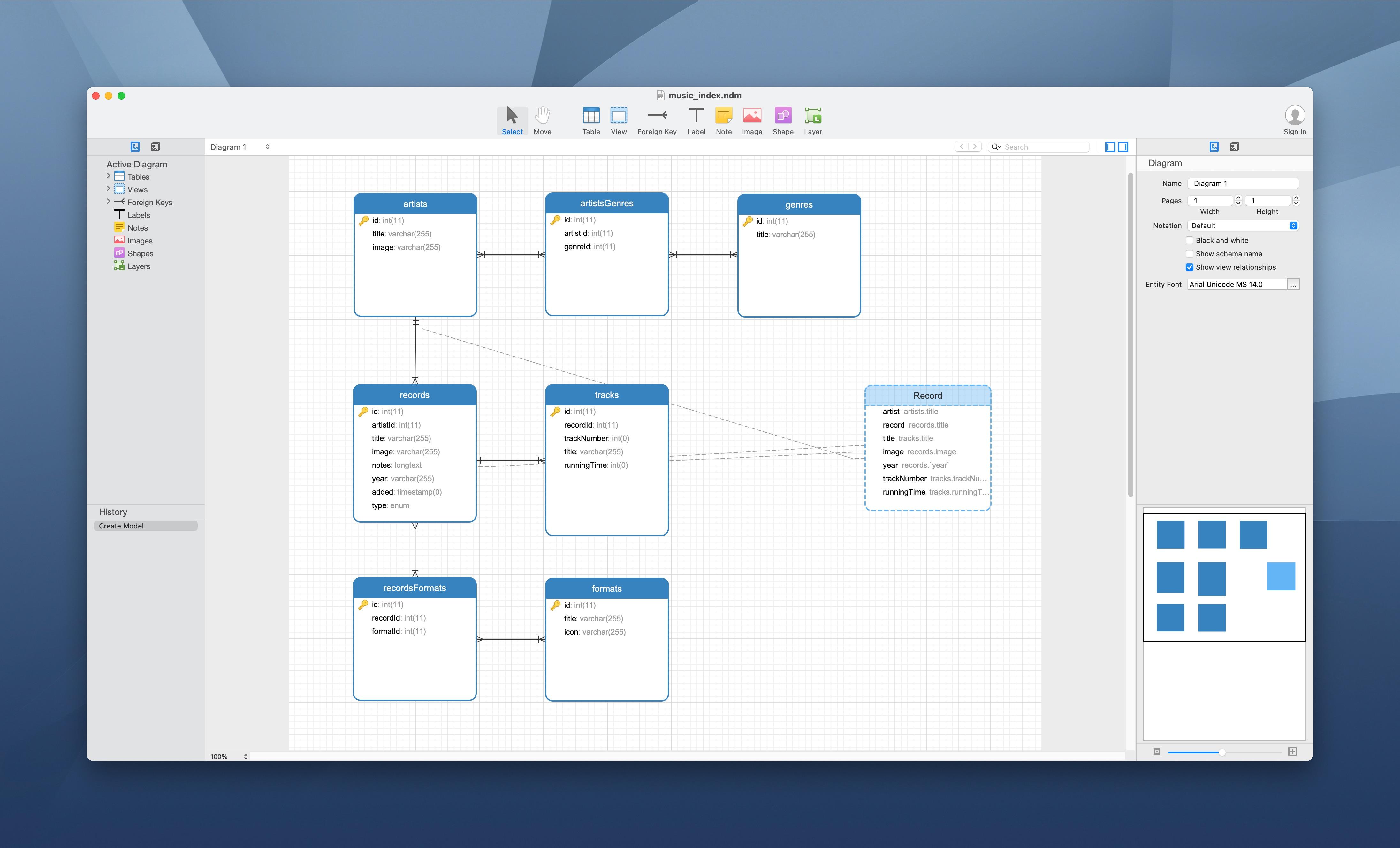 A database schema design